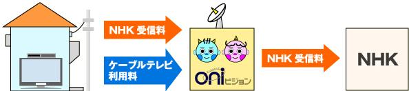 img_shiharai